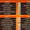 Eurolega: sorteggiati i gironi di EA7 Milano e Dinamo Sassari