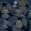 Sorteggi Champions League: Juventus con Atletico, la Roma pesca Bayern e City