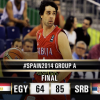 Fiba World Cup, Girone A: la Spagna inizia forte con l'Iran. Bene la Serbia, Francia ko contro il Brasile