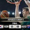 Fiba World Cup, Girone D: l'Australia travolge la Corea. Il Messico crolla con la Slovenia, ok la Lituania