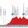 Vuelta 2014, presentazione della sesta tappa