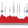 Vuelta 2014, presentazione della settima tappa