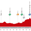 Vuelta 2014, presentazione undicesima tappa