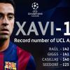 Xavi e le sue 143 sinfonie europee