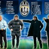 La Juventus post Calciopoli in Champions League