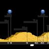 Tour de France, presentazione della cronosquadre di Plumelec
