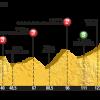 Il Tour arriva sulle Alpi, presentazione della diciassettesima tappa