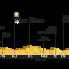 Tour de France, presentazione della settima tappa