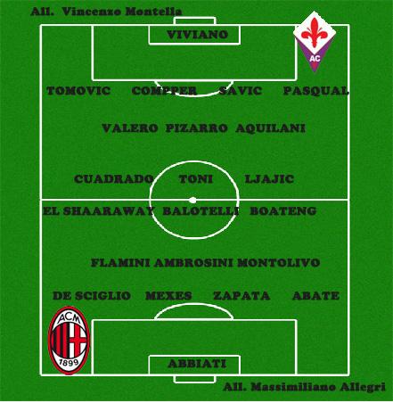 Fiorentina-Milan ai raggi X