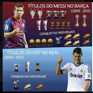 Fifa: L'immagine che ha pubblicato il fratello di Messi su Twitter
