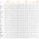 Overvaluation oggi: le statistiche di Serie A con tutti i gol segnati
