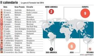 Qui il calendario completo della F1 2014