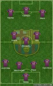 Formazione Barcellona