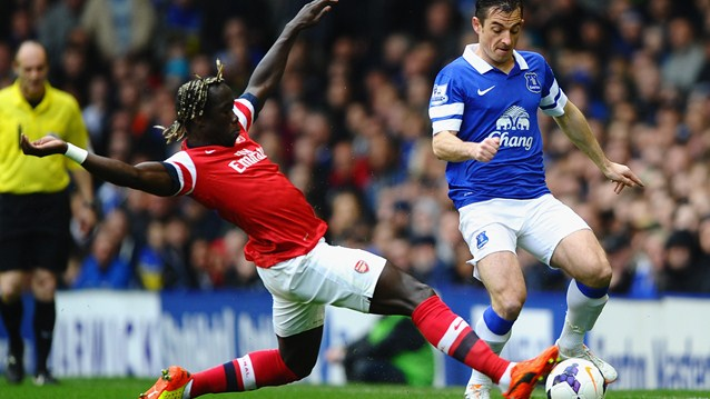 Arsenal e Everton in lotta per il quarto posto in Premier League.