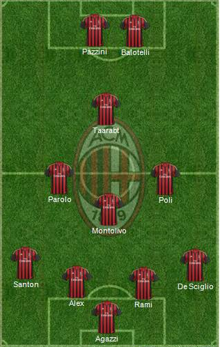 Inzaghi Milan Modulo