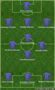 Top 11 calciatori italiani del 2013/2014