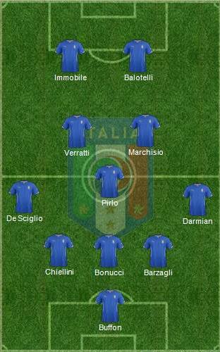 Probabile formazione azzurra contro l'Uruguay