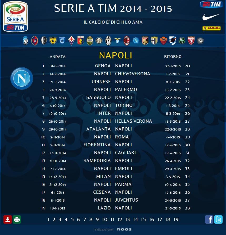 Calendario Napoli E Juve A Confronto.Calendario Napoli Partenza In Discesa Finale Da Brividi