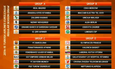 Eurolega, sorteggiati i giorni della regular season