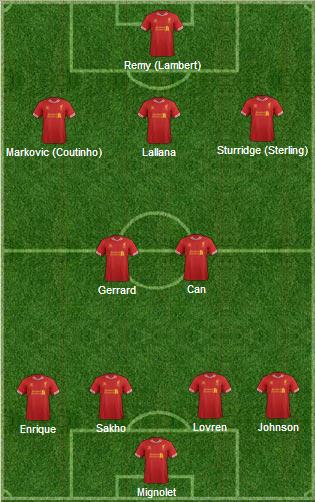 Ecco come potrebbe schierarsi il Liverpool di Rodgers