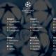 Gironi Champions League 2014-15