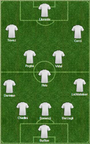 L'11 ideale delle due squadre torinesi