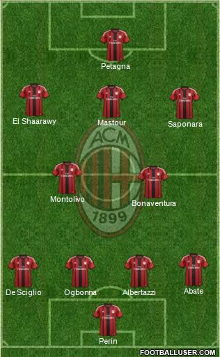 Gli 11 italiani del Milan del futuro