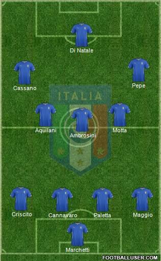 I peggiori 11 giocatori dell'Italia dal 2006 ad oggi