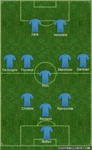 La probabile formazione con cui Conte schiererebbe l'Italia