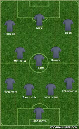 La possibile formazione dell'Inter con gli innesti voluti da Mancini