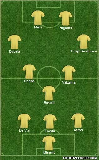 La Top 11 della 17° giornata di Serie A