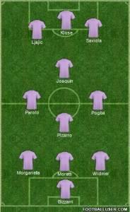 La Top 11 della ventesima giornata di Serie A