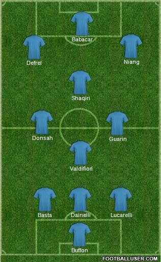 La Top 11 della 23° giornata di Serie A