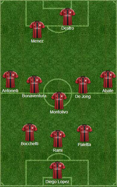 Il Milan di Conte