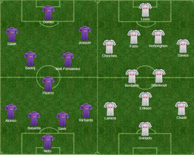 Formazioni ufficiali Fiorentina-Tottenham