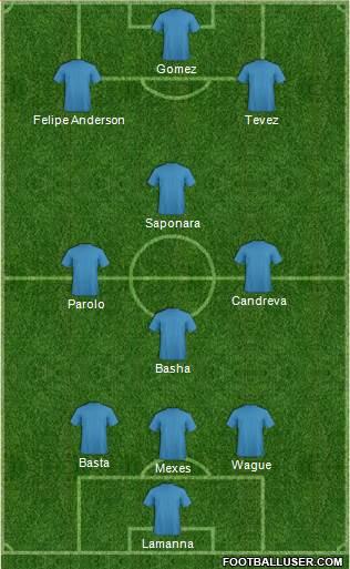 La Top 11 della 28° giornata di Serie A
