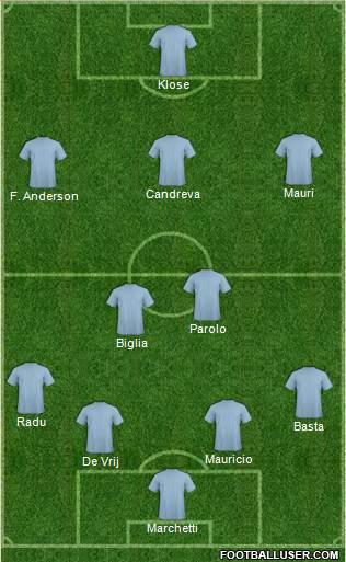 La formazione tipo della Lazio di Pioli nelle ultime sei partite