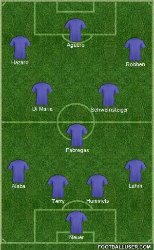 Team Nord Europa