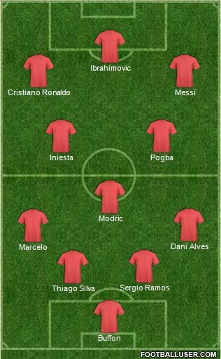 Team Sud Europa.