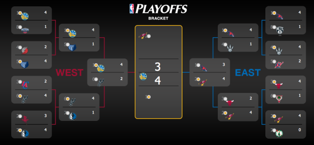 Bracket Playoff Nba, Jacopo Bertone