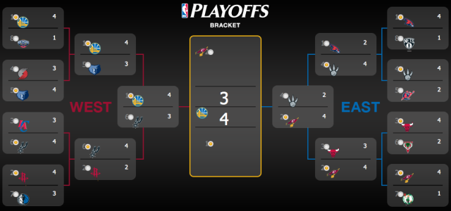 Bracket Playoff Nba, Kevin Brunetti