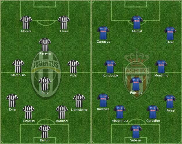 Formazioni ufficiali Juventus-Monaco