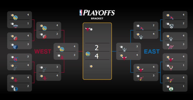 Bracket Playoff Nba, Giuseppe Landi