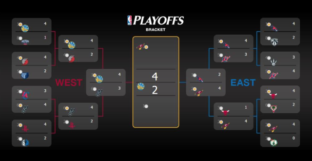 Bracket Playoff Nba, Simone Viscardi