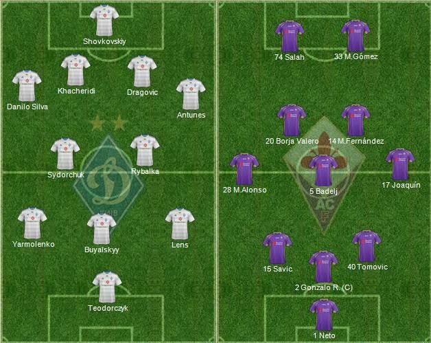 Formazioni ufficiali Dinamo Kiev-Fiorentina