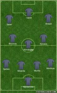 Un'ipotetica formazione dell'Inter nella prossima stagione. Età media: 24,2 anni