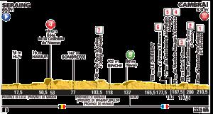 L'altimetria della quarta tappa del Tour de France