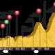 L'altimetria dell'undicesima tappa del Tour de France