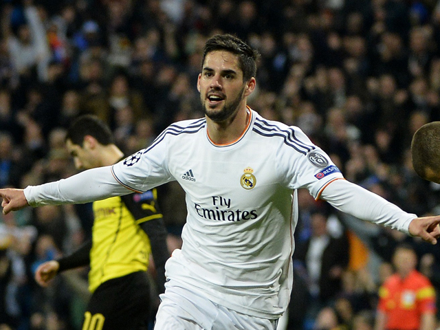 isco real