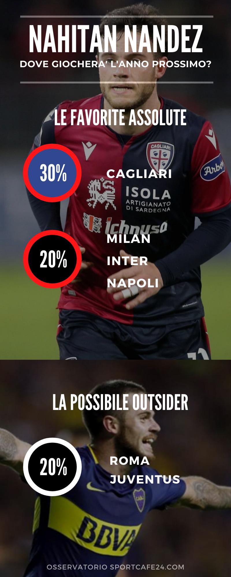 Nandez del Cagliari oggetto del desiderio di mezza Serie A